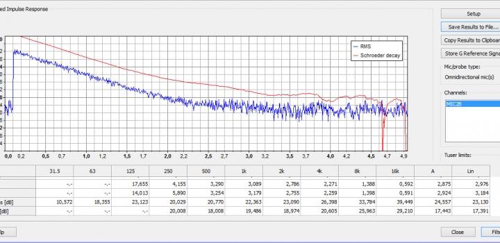 acoustical parameters copy