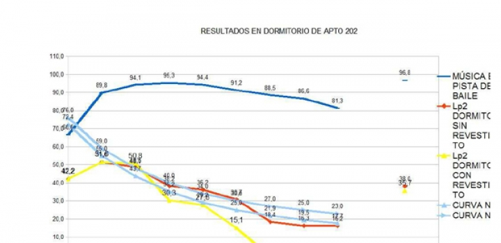 analisis comparativo copy