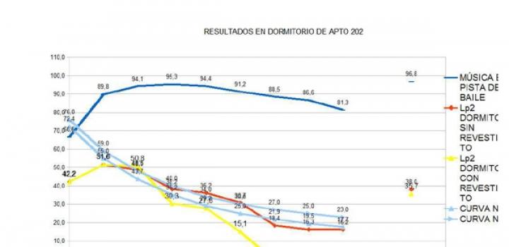 analisis comparativo copy